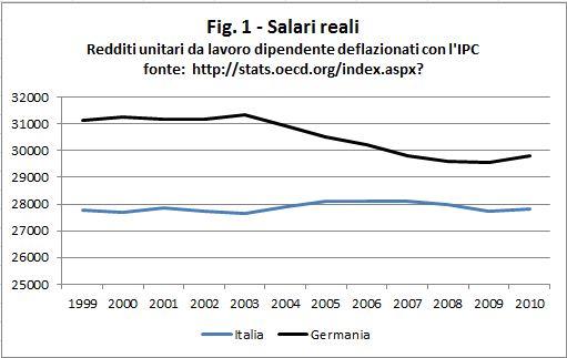 Fuori dall'Euro? (da ControCorrente 0 – dicembre 2012)